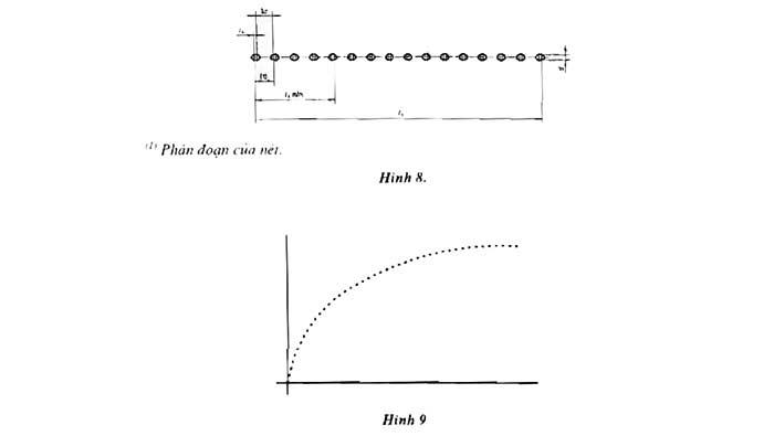 Chuẩn-bị-các-nét-vẽ-cho-hệ-thống-autocad-5.jpg
