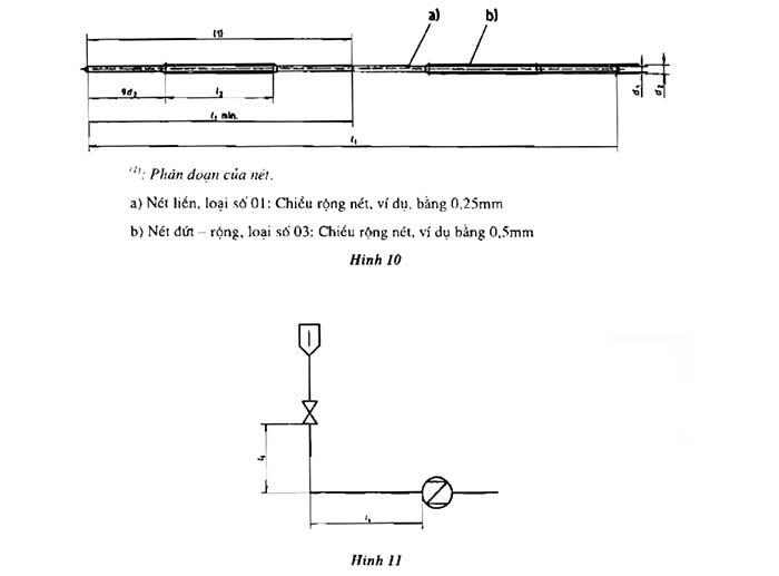 Chuẩn-bị-các-nét-vẽ-cho-hệ-thống-autocad-6.jpg