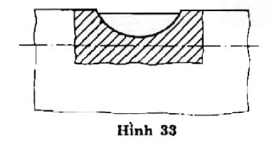 Nguyên-tắc-thể-hiện-các-tiết-diện-trong-bản-vẽ-kỹ-thuật-10.jpg