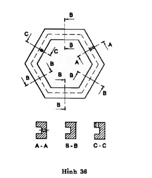 Nguyên-tắc-thể-hiện-các-tiết-diện-trong-bản-vẽ-kỹ-thuật-12.jpg