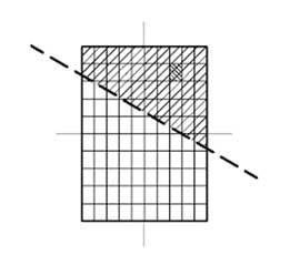 Phương-pháp-xây-dựng-biểu-đồ-tương-tác-1.jpg