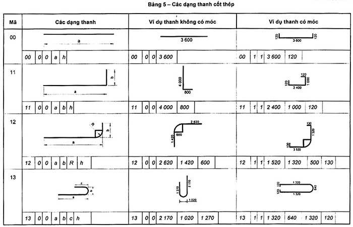 Thể-hiện-cốt-thép-bê-tông-trên-bản-vẽ-xây-dựng-11.jpg