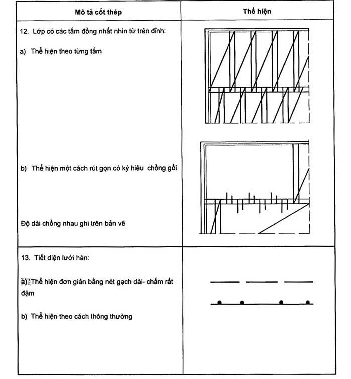 Thể-hiện-cốt-thép-bê-tông-trên-bản-vẽ-xây-dựng-2.jpg