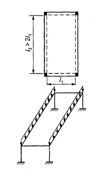 Thiết-kế-kết-cấu-khung-bê-tông-cốt-thép-2.jpg