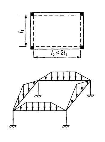 Thiết-kế-kết-cấu-khung-bê-tông-cốt-thép-3.jpg