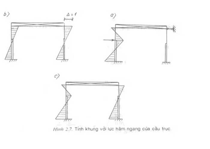 Tính-nội-lực-khung-ngang-kết-cấu-nhà-công-nghiệp-14.jpg
