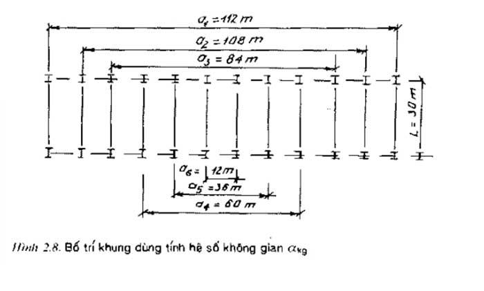 Tính-nội-lực-khung-ngang-kết-cấu-nhà-công-nghiệp-17.jpg
