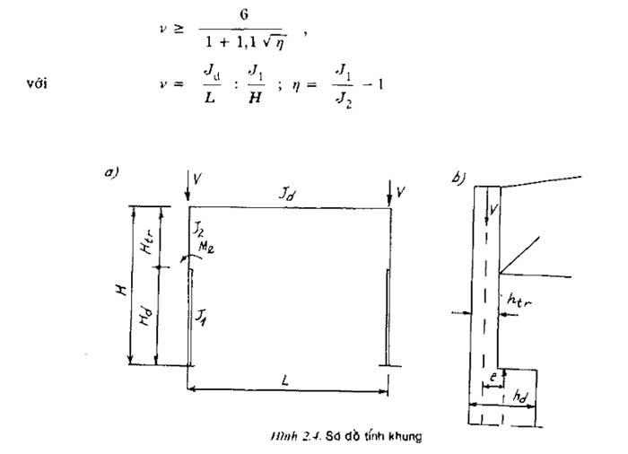 Tính-nội-lực-khung-ngang-kết-cấu-nhà-công-nghiệp-7.jpg